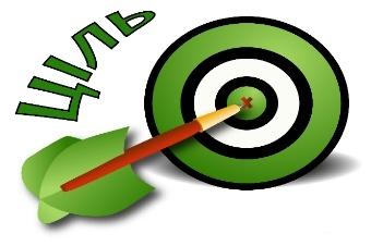 Логотип компанії ЦІЛЬ